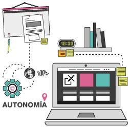 Contenido Autogestionable en tu página web corporativa
