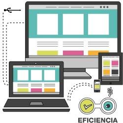 Integración del Sistema Responsive con tu página web corporativa